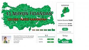 Karaman Fidan Kampanyasında Rekor Kırdı