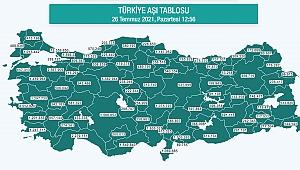 Karaman'da Covid-19 Aşı Sayısı 200 Bini Geçti
