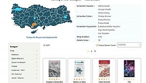 Türkiye'nin 6 aylık kitap okuma haritasında Karaman, 50. Sırada yer aldı